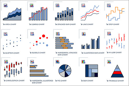 Different Types of Charts - BrainFuel